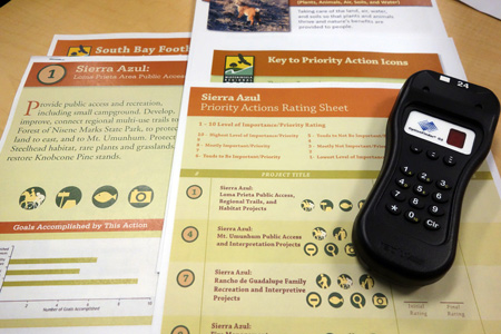 Electronic voting gave instant feedback at the MROSD meeting.