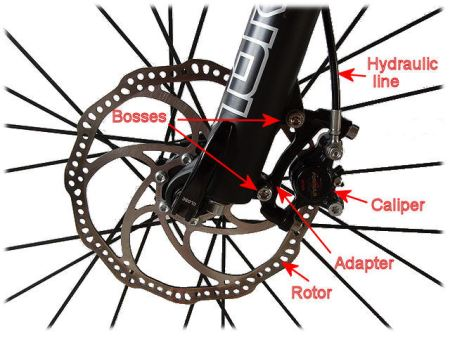 Disc brakes have become an issue in the pro peleton.